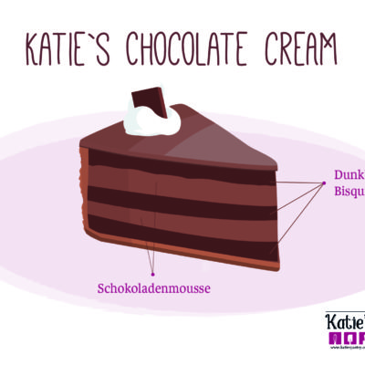 Katie's Chocolate Cream