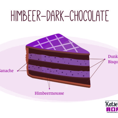 Himbeere- Dark- Chocolate