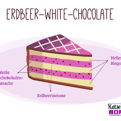 Erdbeer-White-Chocolate